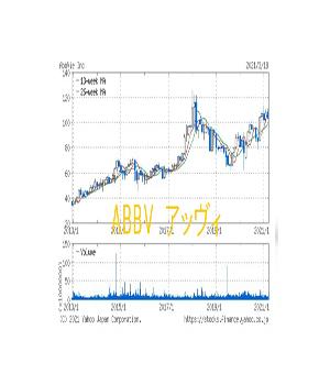 高配当・高増配率ABBVアッヴィ購入
